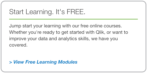 Free Modules